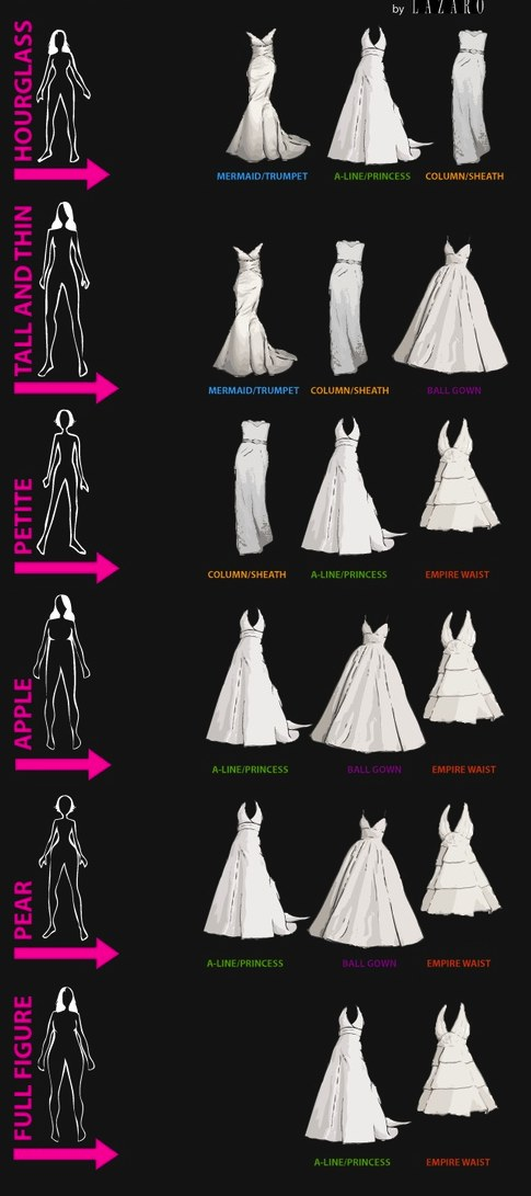 Wedding Dress Styles For Your Body Shape - Wedding Dresses In Jax